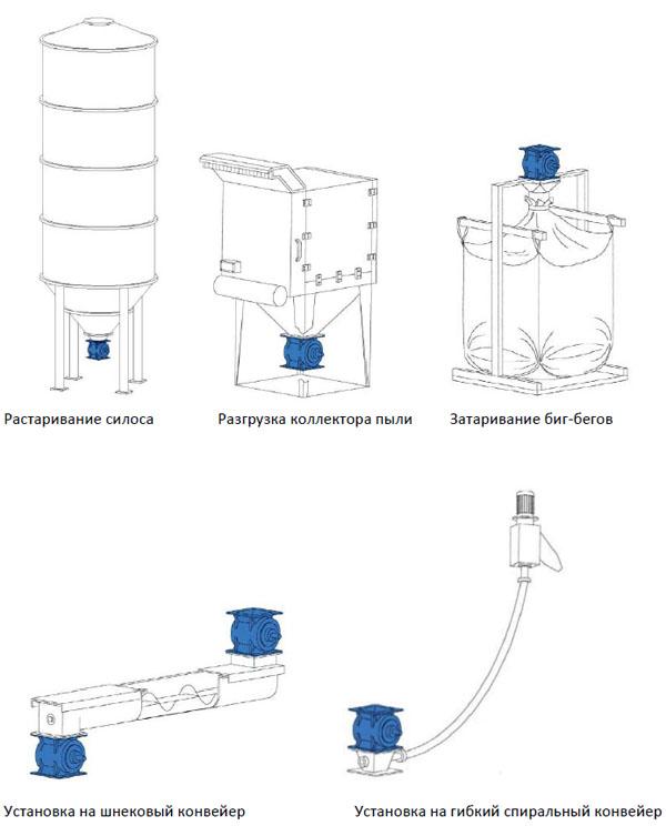 примеры установки роторного питателя